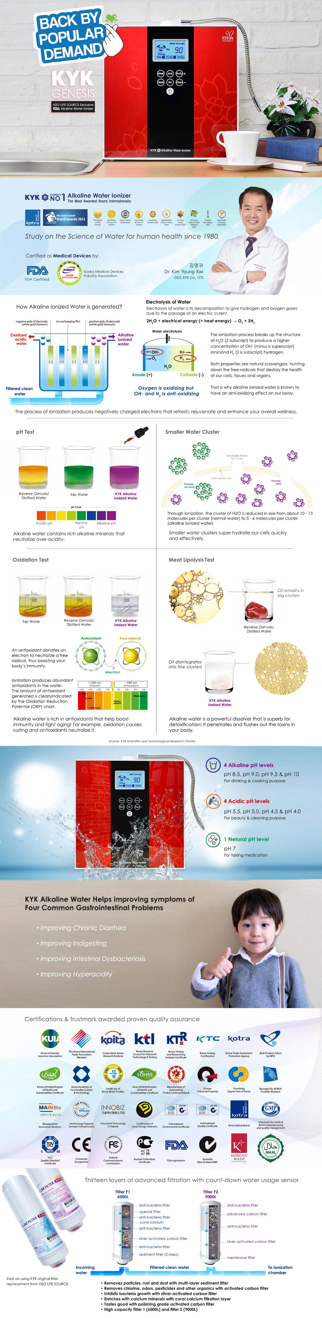 KYK Genesis alkaline water ionizer description