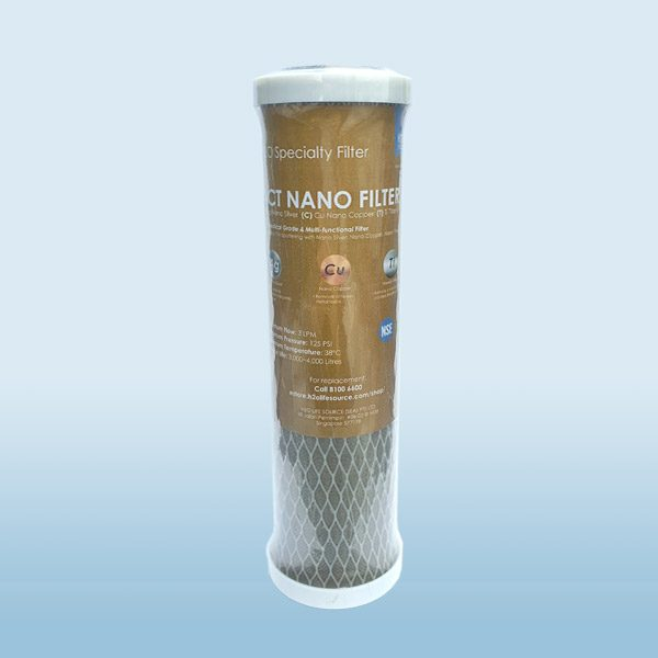 ACT Nano replacement filter