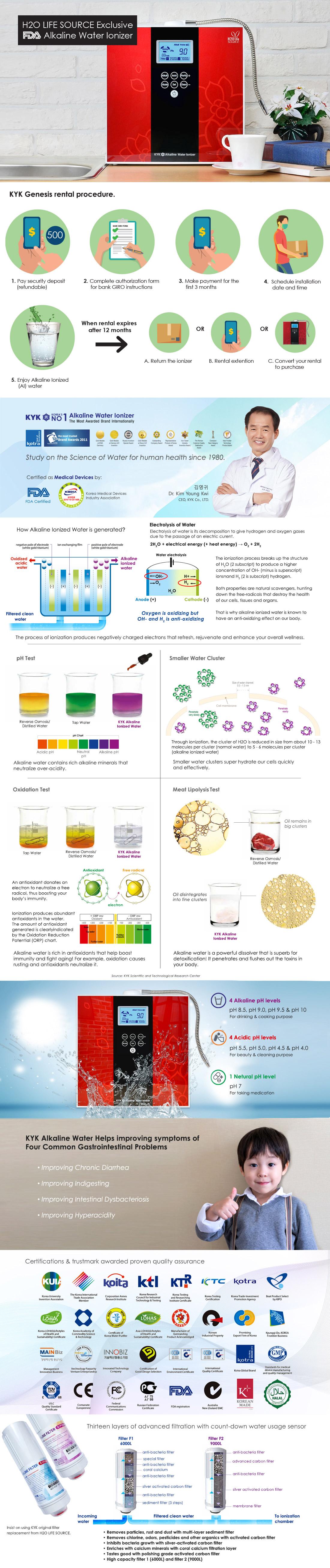 Rental KYK GENESIS alkaline water ionizer decription